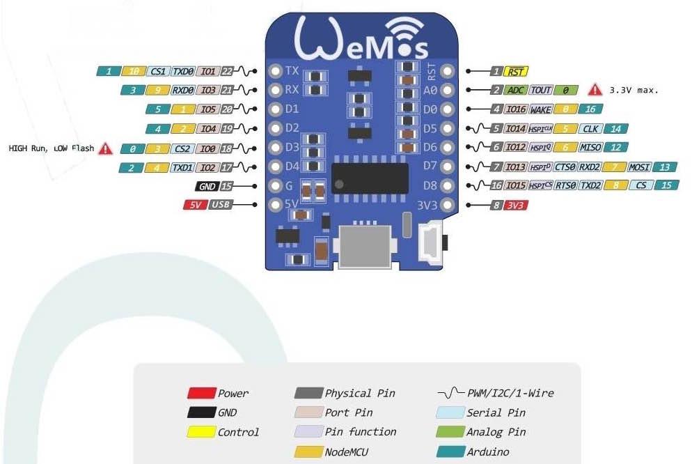 esp8266-wemos-d1-mini-gpio-pins.jpg